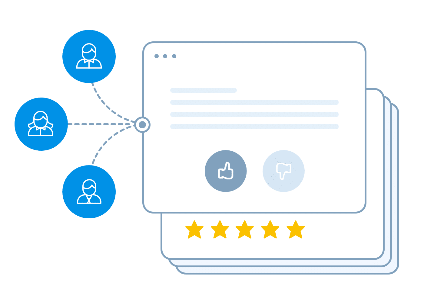 review management customer example